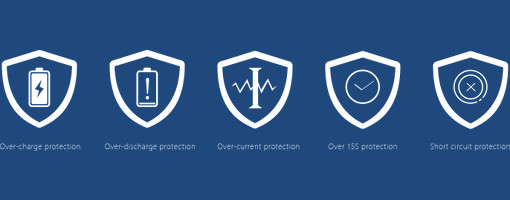 protection box eleaf amnis